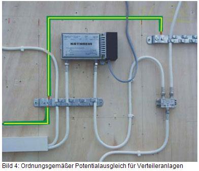 erdung und blitzschutz von antennensystemen voltimum deutschland. Black Bedroom Furniture Sets. Home Design Ideas