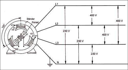 Grundlagen Elektromotoren und deren Schaltung: Teil I  