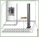 prfung elektrischer anlagen prfprotokoll muster berprfen der erdungswiderstnde bei gewerblichen industriellen und privat genutzten gebuden - Prufung Elektrischer Anlagen Prufprotokoll Muster